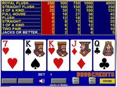 tableau des gains au video poker